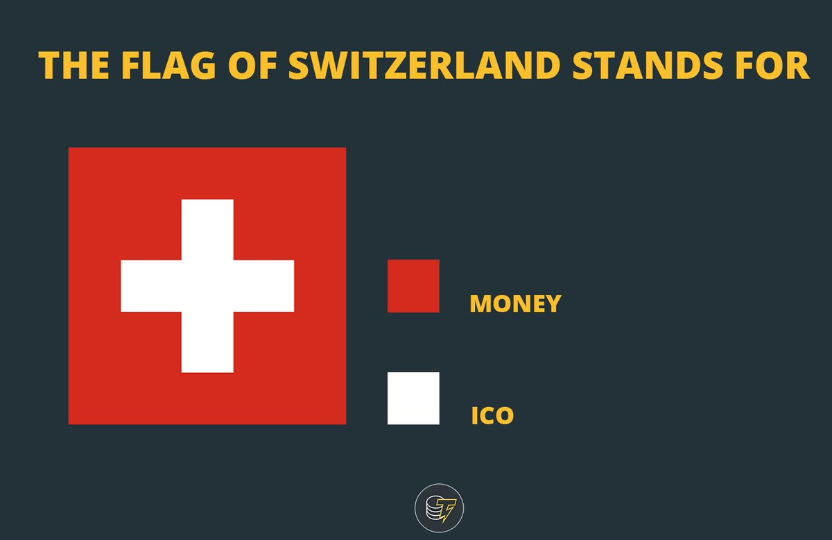 """test Twitter Media - Switzerland is Becoming a """"#Crypto Nation"""" : During 2017, Swiss-based ICOs raised about $550 million in funding, which was about 14 percent of the global #ICO market, worth around $4 billion.  The Zug-based Tezos ICO alone raised $232 million in July 2017. https://t.co/2aeRnu9KxN https://t.co/eTJ6EbdFup"""
