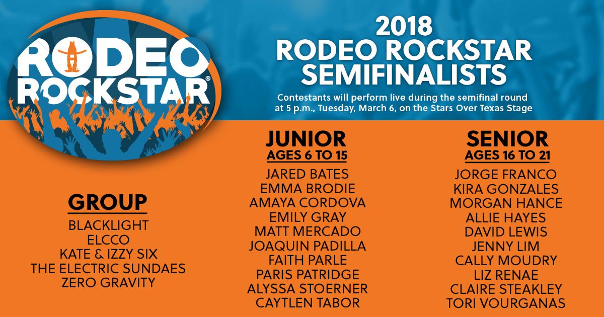 Congrats to our Rodeo Rockstar Semifinalists! See them perform on the Stars Over Texas Stage on March 6 at 5 pm. Learn more >> https://t.co/pzhBMGc8W2 #RODEOHOUSTON https://t.co/HPR6Ig2FgL