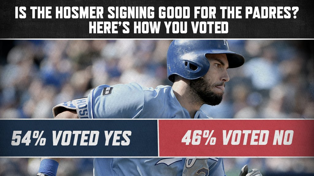 We asked, and you approve of @TheRealHos35 to the @Padres. https://t.co/VeKMovpf9X