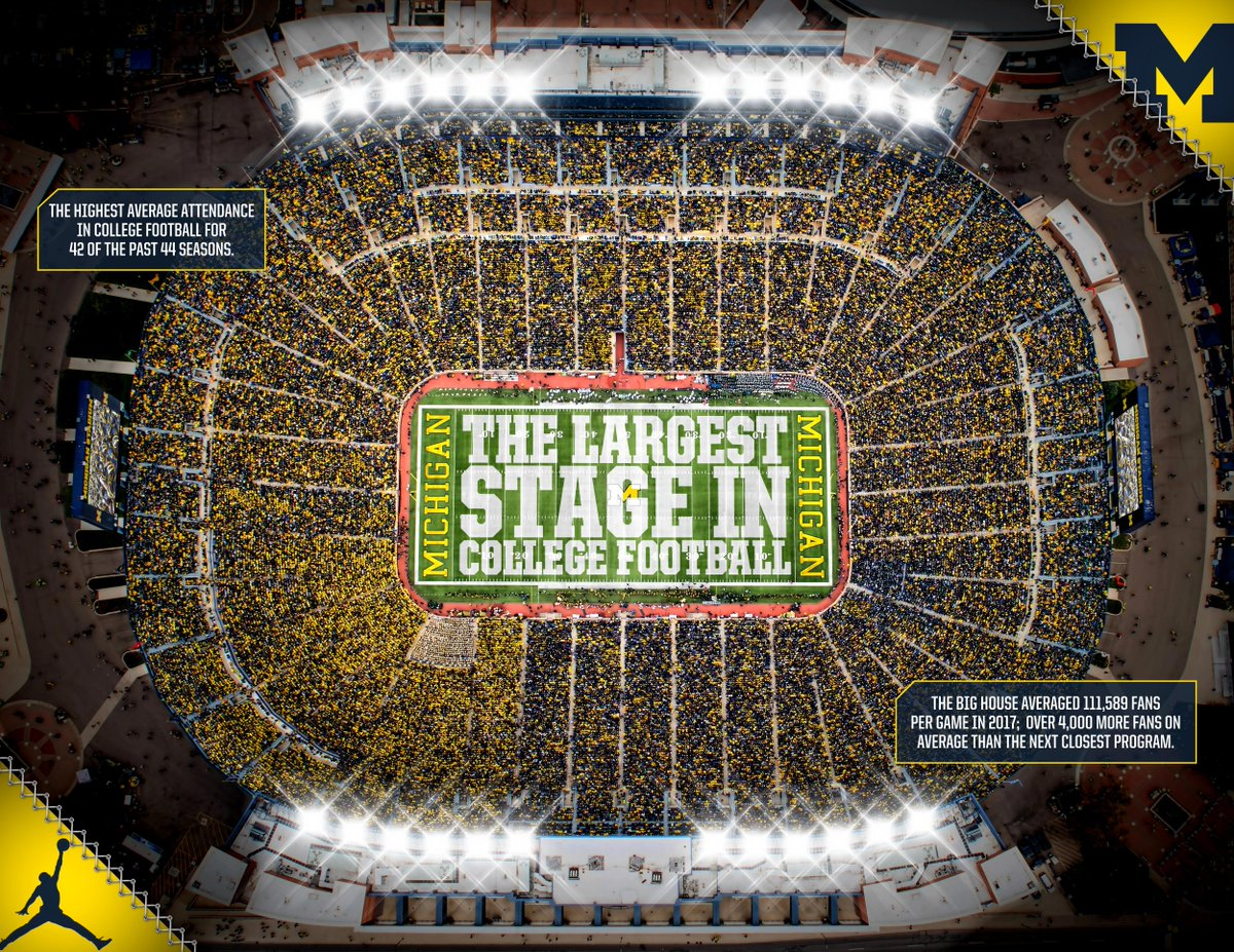 RT @UMichFootball: All the world's a stage, and The Big House is the largest.   #GoBlue 〽️🏈 https://t.co/i1FYMatguy