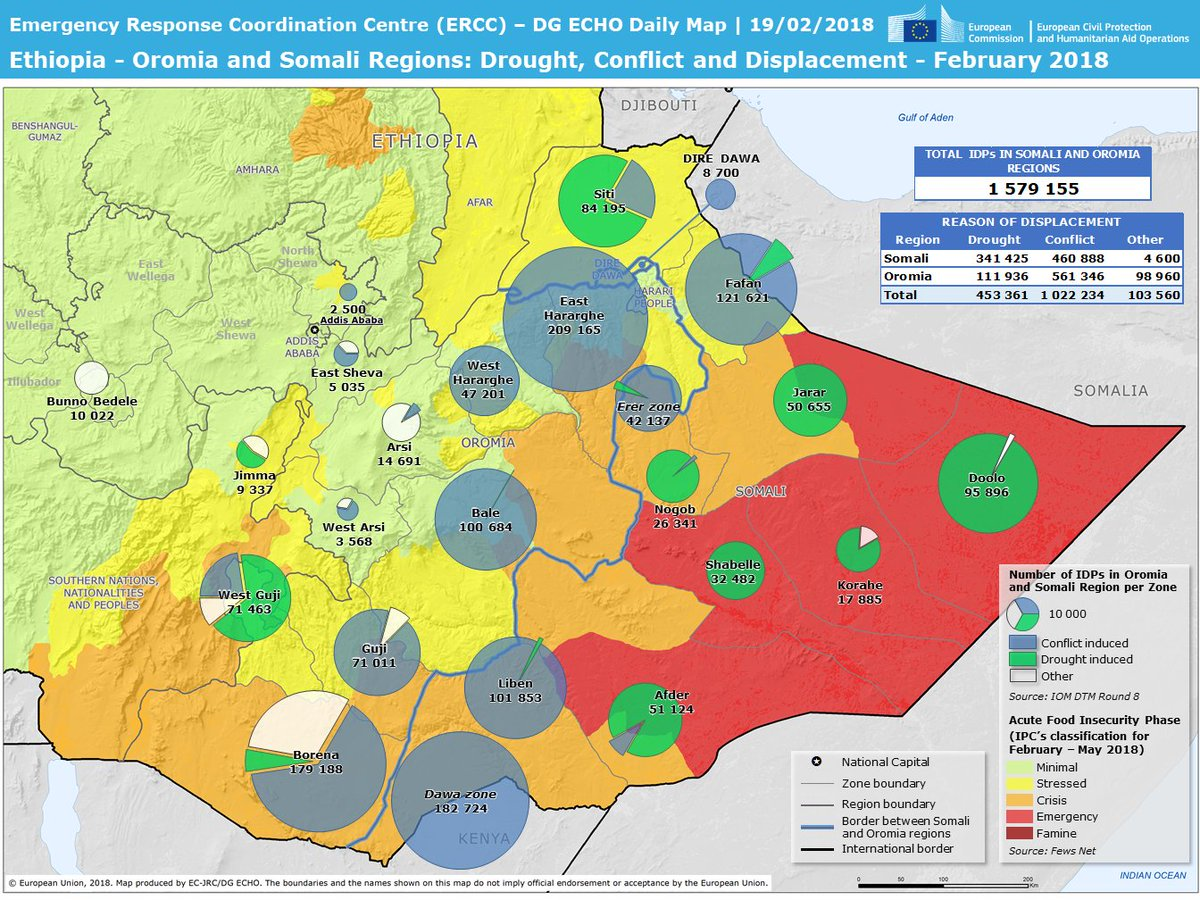 test Twitter Media - #Ethiopia | Drought, conflict and displacement in the Oromia and Somali regions  Read up on #EU's humanitarian response: https://t.co/FfTBdbcwUk https://t.co/mnnpwa0GfM