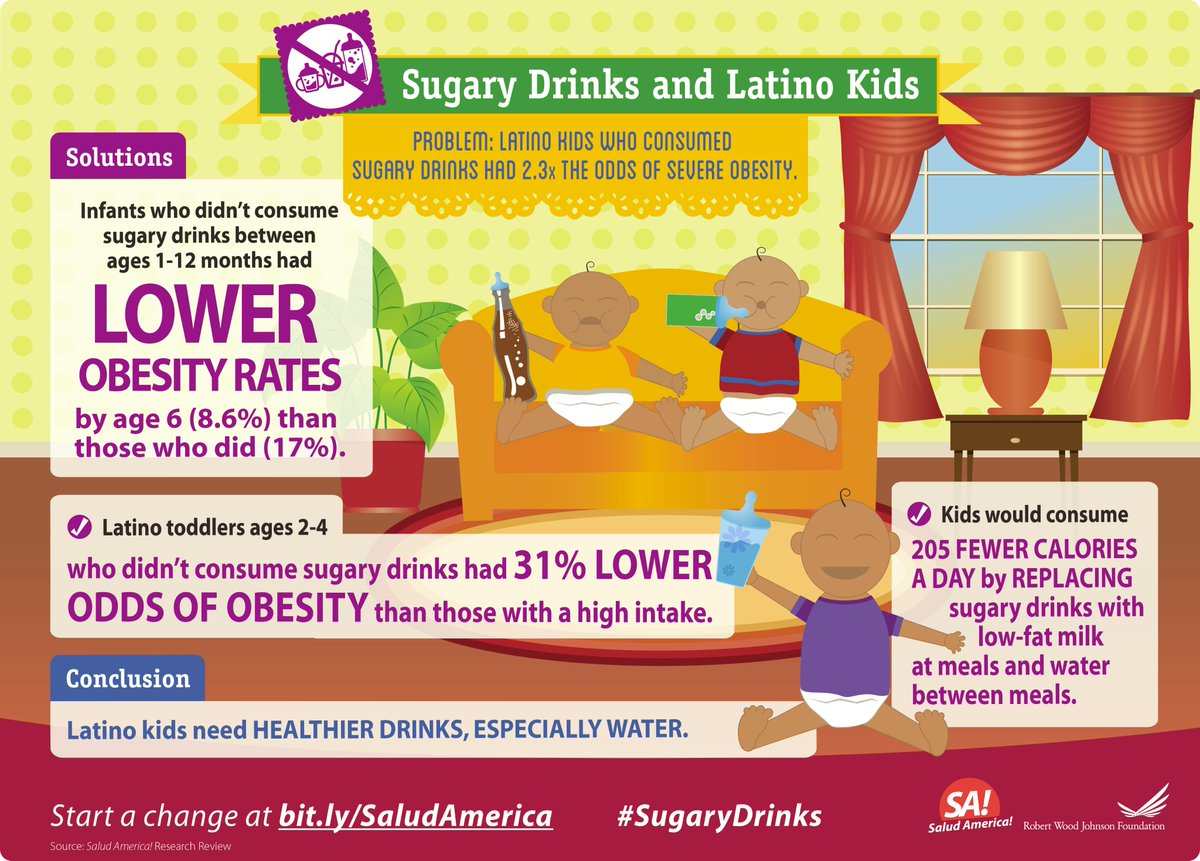 RT @SaludAmerica: A4: No sugary drinks! #SaludTues #NCDHM 👉🏽 https://t.co/kwVtmY4fg2 https://t.co/8hkMtUAoSw