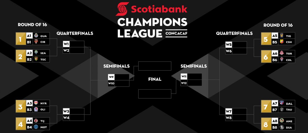 Who, what, when, where. Your #SCCL2018 cheat sheet: https://t.co/hXZR9vhcD6 https://t.co/R7Pagbr8BF