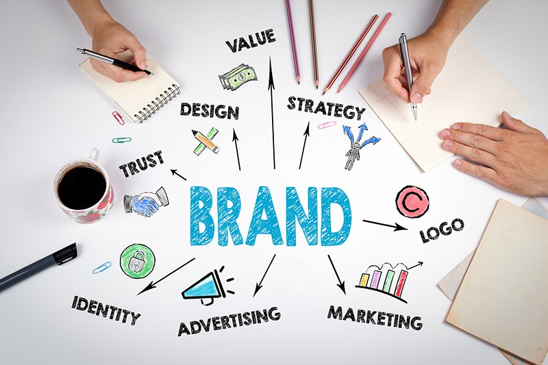 Why Your Company Needs a Defined Brand and Website https://t.co/xYFFUIqRBt #business #blog https://t.co/12Zka7tcif