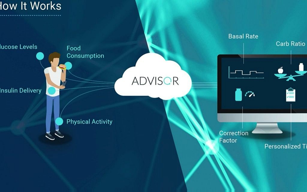 Israeli smart software harnesses flood of data to manage diabetes care