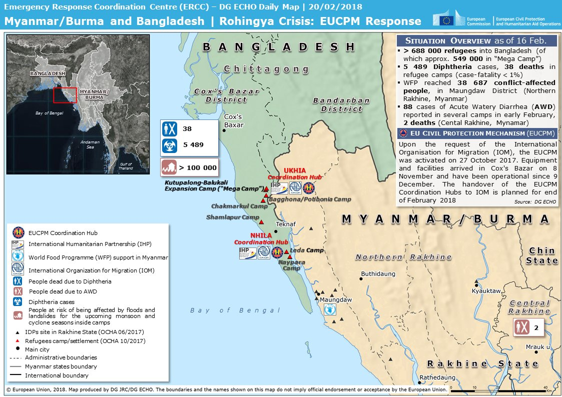 test Twitter Media - Mapped humanitarian overview of the #Rohingya crisis and the #EUCivPro Mechanism response https://t.co/bNdGeNK7kD