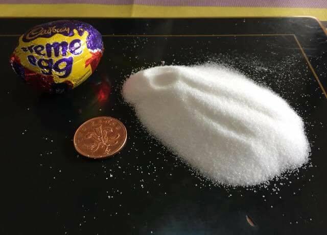 Photo showing Creme Egg sugar content goes viral https://t.co/XxhGIxBKTI https://t.co/qbgipzYpgB
