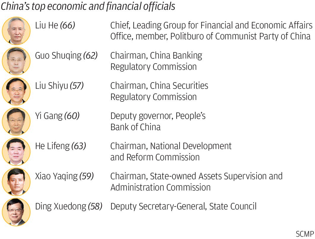 test Twitter Media - Who will join China's new Financial Stability and Development Commission, responsible for overseeing all financial regulation? Expected to be chaired by Liu He and announced in March: https://t.co/bzdIdaCDSi https://t.co/tCTu4Eqs4C