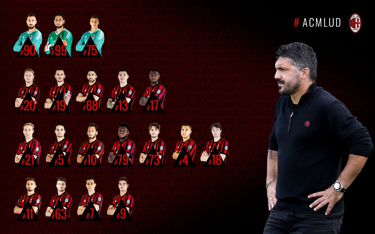 #MilanLudogorets