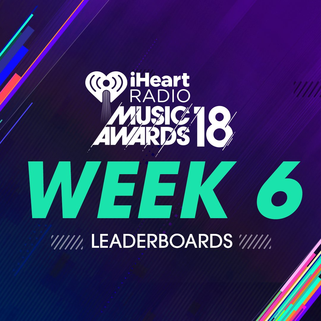 The Week 6 #iHeartAwards leaderboards are in. Are you ready to see who's on top? 🏆 https://t.co/xfuFAjxzj4