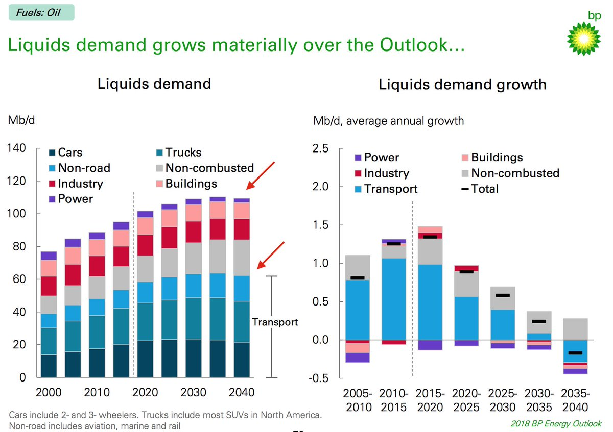 test Twitter Media - #PeakOil cc @denispombriant