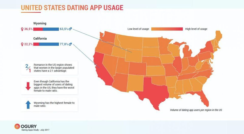 test Twitter Media - This dating app survey shows you likely deleted Tinder on the first day https://t.co/MpCYN2zNEa https://t.co/ORXhisdAOI