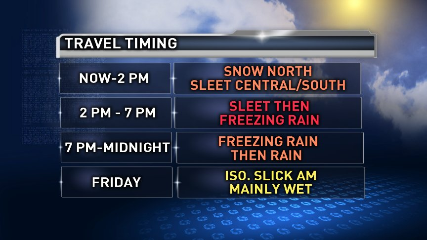 Snow and Ice to Impact TravelConditions
