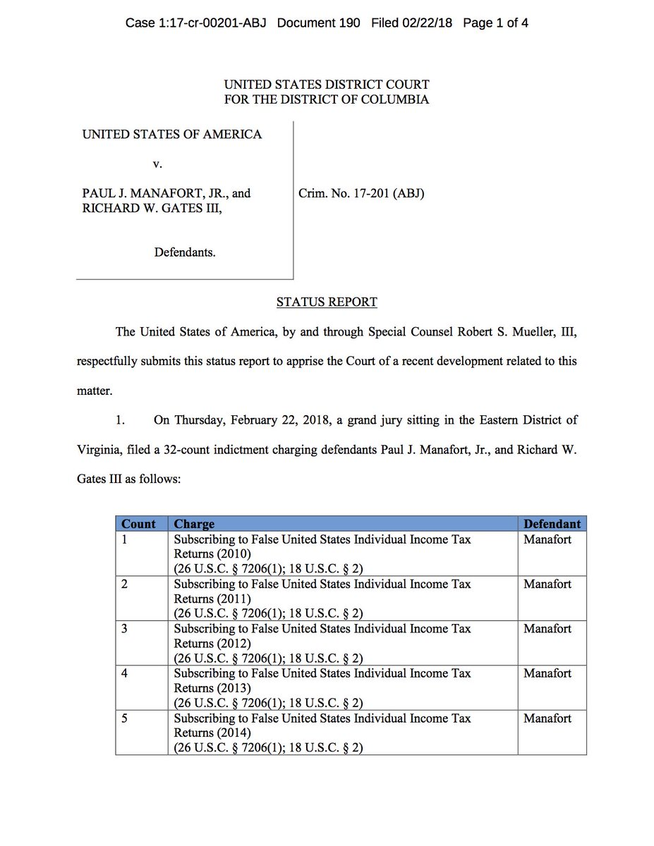 BREAKING: Mueller just dropped a 32-count indictment on Manafort and Gates https://t.co/jdatm0j5d6 https://t.co/mmExAWB5XN