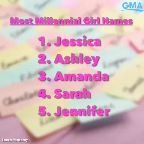 These are the most millennial names, according to experts. Did YOURS make the list? https://t.co/KwVLkeuLPU https://t.co/ue0D1ssWZP