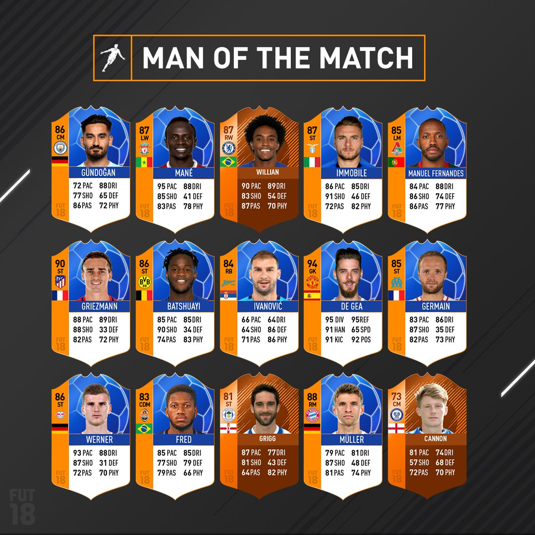 RT @afifacoin2: #MOTM available in packs now, find Willian, De Gea and other players. #FUT #FIFA18 https://t.co/Q9tK8168Ir
