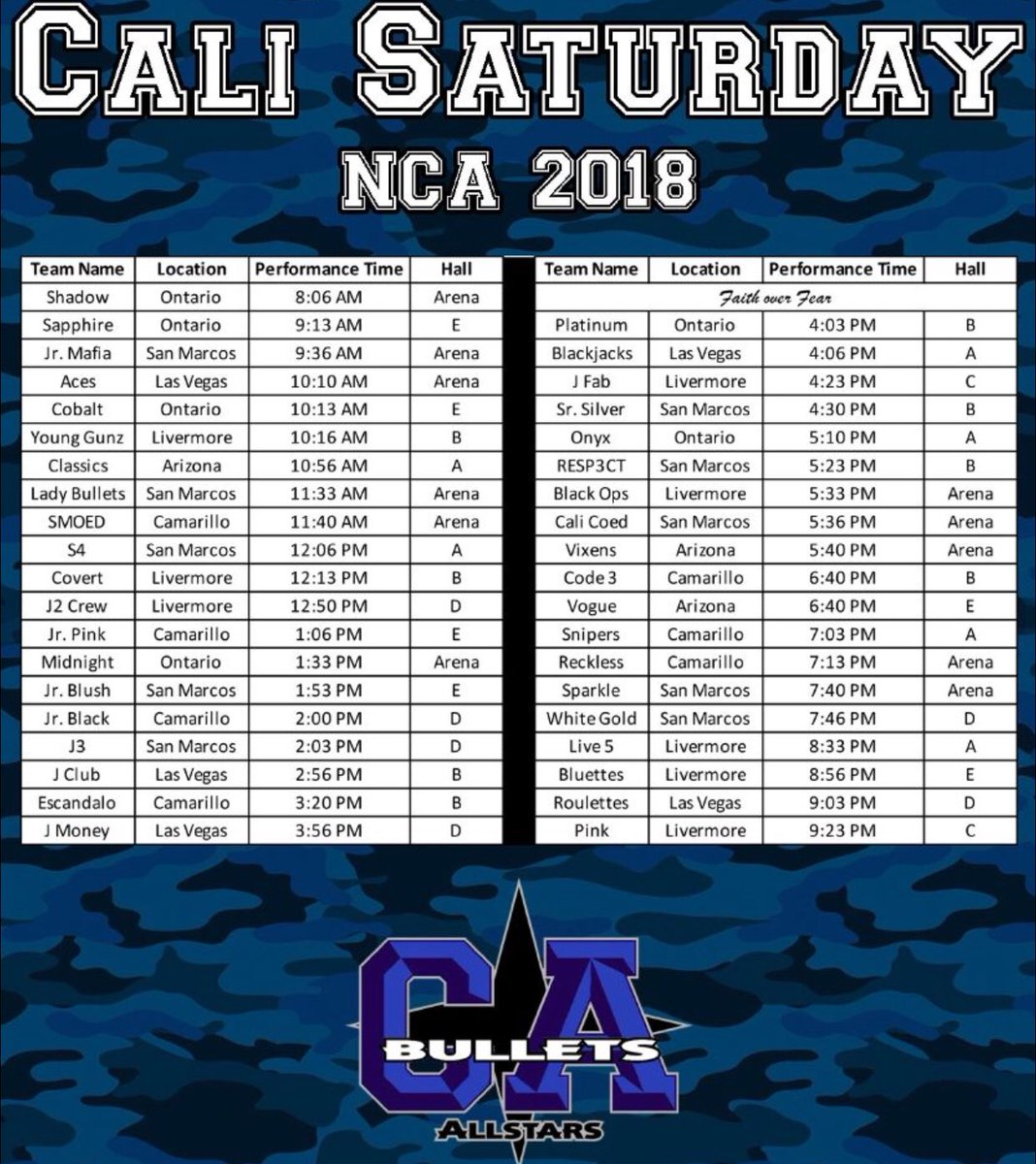 RT @TheCaliAllStars: Suns up! Day 1 has begun! Game time! 💙👊 #CAfamily #allglory⬆️ https://t.co/MR7Vvo1yQK