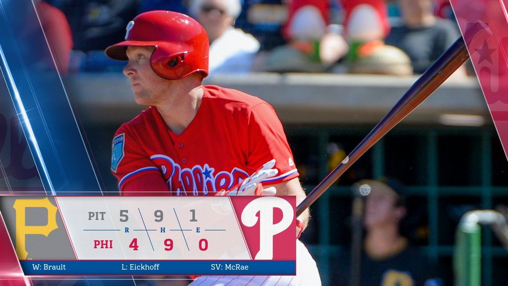 Multi-hit games by César, Odúbel and Rhys not enough today in Clearwater: https://t.co/IgBxOhftS5 https://t.co/7jiqzdc1EQ