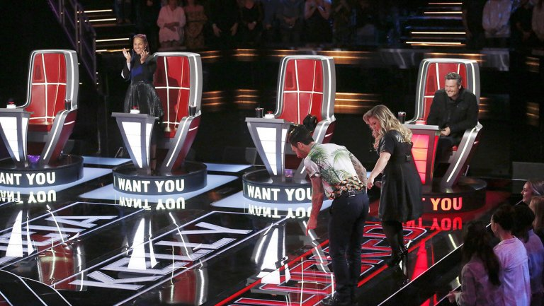 TV Ratings: 'The Voice' gets quieter in night 2