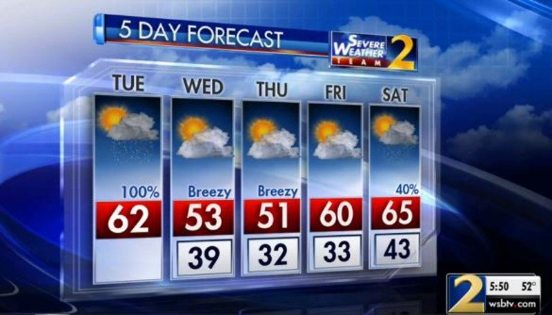Showers to move out by the afternoon
