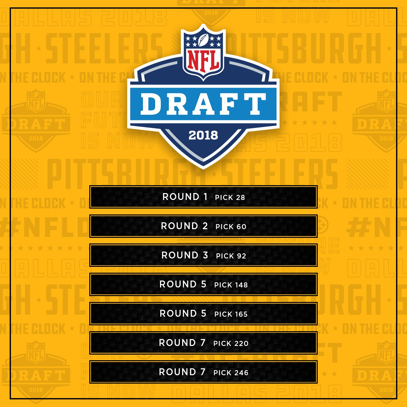 Where are we picking in the 2018 #NFLDraft? �� https://t.co/hhi08FinFv