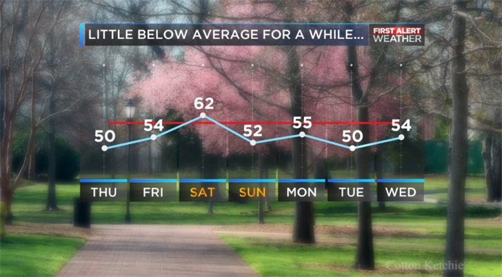 BLOG: Freezing morning temperatures, snow showers continue in Hi - | WBTV Charlotte