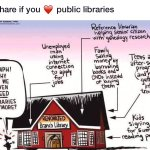 #lovelibraries Share it on! https://t.co/Wlcb42iOq0