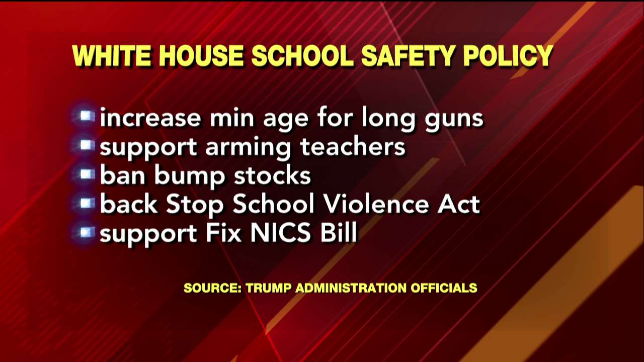 White House school safety policy. https://t.co/NHsiHnrCbS https://t.co/3JKXrzTAkC