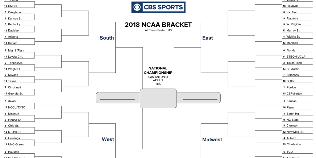 Here's your printable 2018 NCAA basketball tournament bracket https://t.co/epxdEKxJOd https://t.co/SewHLinTQM