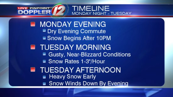 Major Storm Could Bring Blizzard Conditions