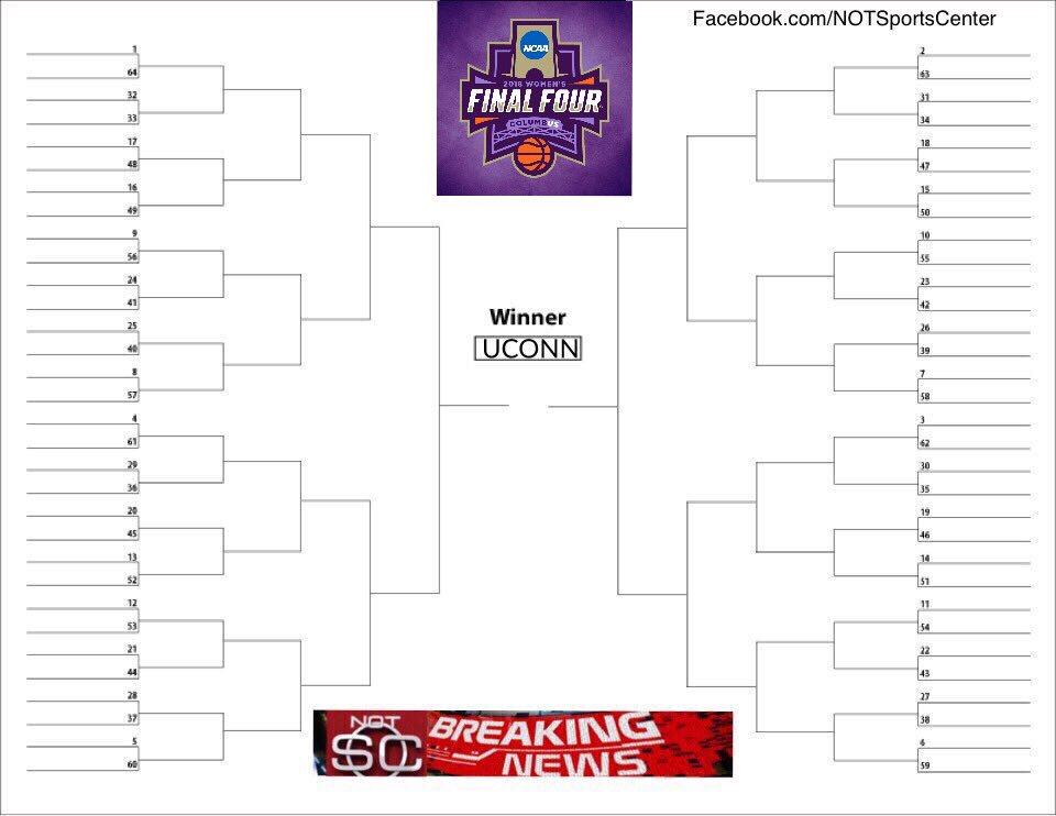 BREAKING: The 2018 NCAA women's tournament bracket has been revealed: #SelectionMonday https://t.co/JEQ5L3YUC8