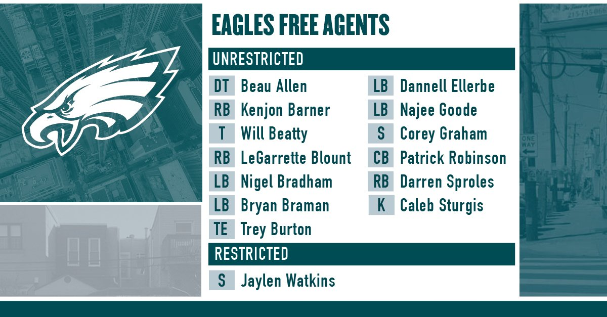 Get an in-depth look at the #Eagles' free agents.  ��: https://t.co/6KPmPrbCiH  #FlyEaglesFly https://t.co/Bi3QS3DnMk