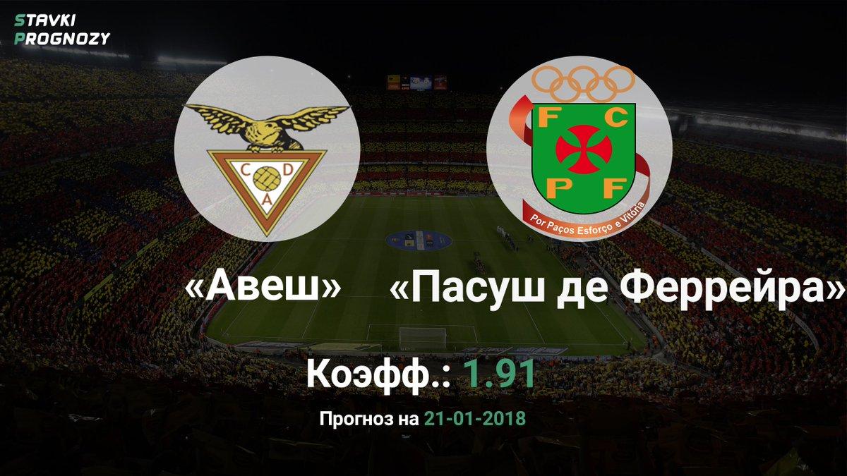 Прогноз на матч Порту - Авеш: Порту одержит викторию с форой -1
