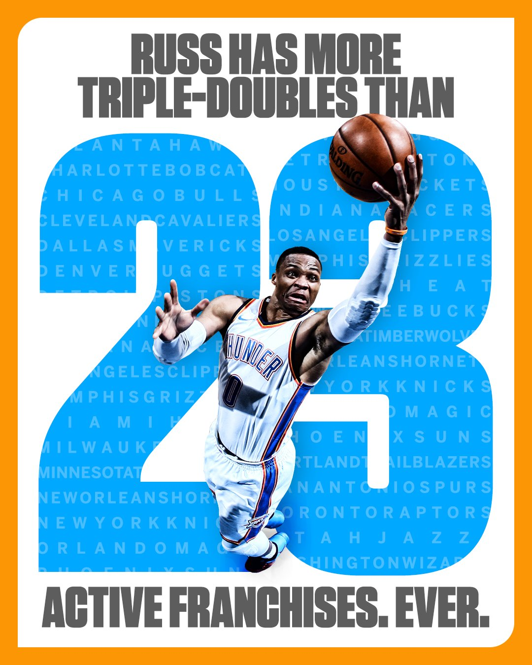 Kings Lakers Celtics 76ers Warriors Nets  The only NBA FRANCHISES with more triple-doubles than @russwest44. https://t.co/UMRRjdkEfx