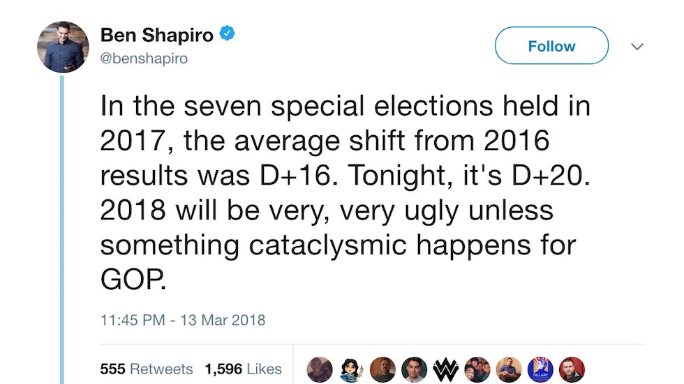 Ben Shapiro: 2018 will be 'very, very ugly' for GOP https://t.co/XyExvHMCLF https://t.co/b1GoSfg6vY