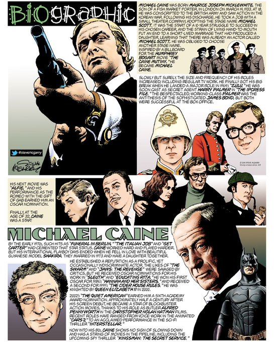 Happy 85th birthday to the great Michael Caine! Here\s his lifestory in my Biographic series back in 2015.
