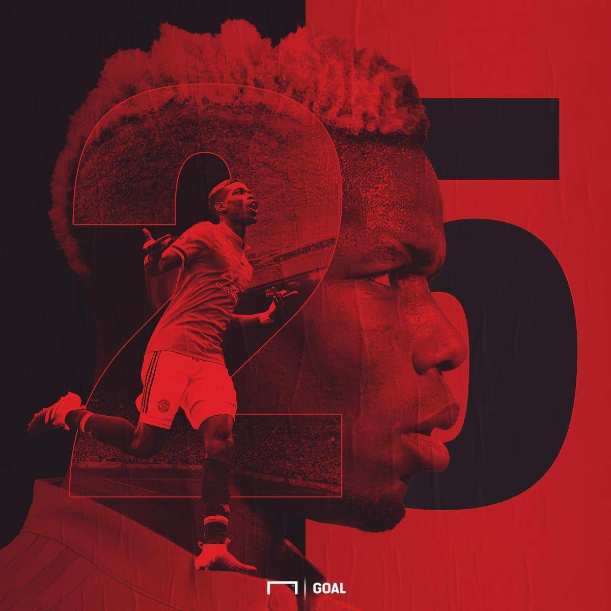 Happy 25th Birthday Paul Pogba!