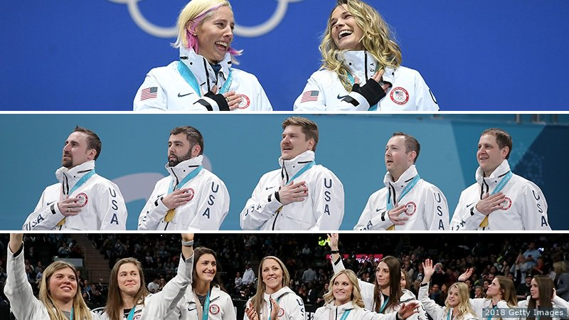TeamUSA WinterOlympics