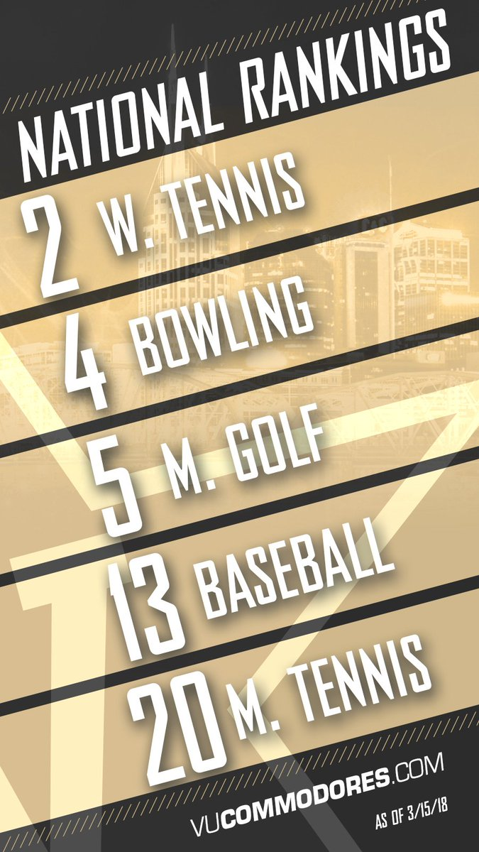 Ranking UP and #AnchorDOWN https://t.co/S6omDeya9d