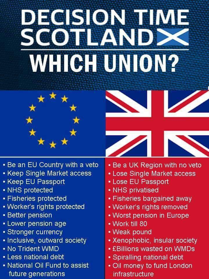 #indyref2 #indyref #youyesyet #yes2 https://t.co/Su8syVky6n