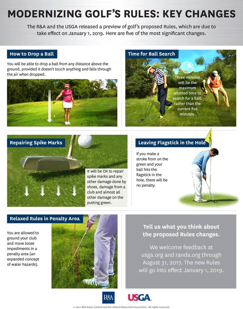 test Twitter Media - New rules for 2019!! Are they an improvement? Any rules you think they've missed that need revising?? 🏌🏻🏌🏻🏌🏻 https://t.co/xiWZAkz0yC