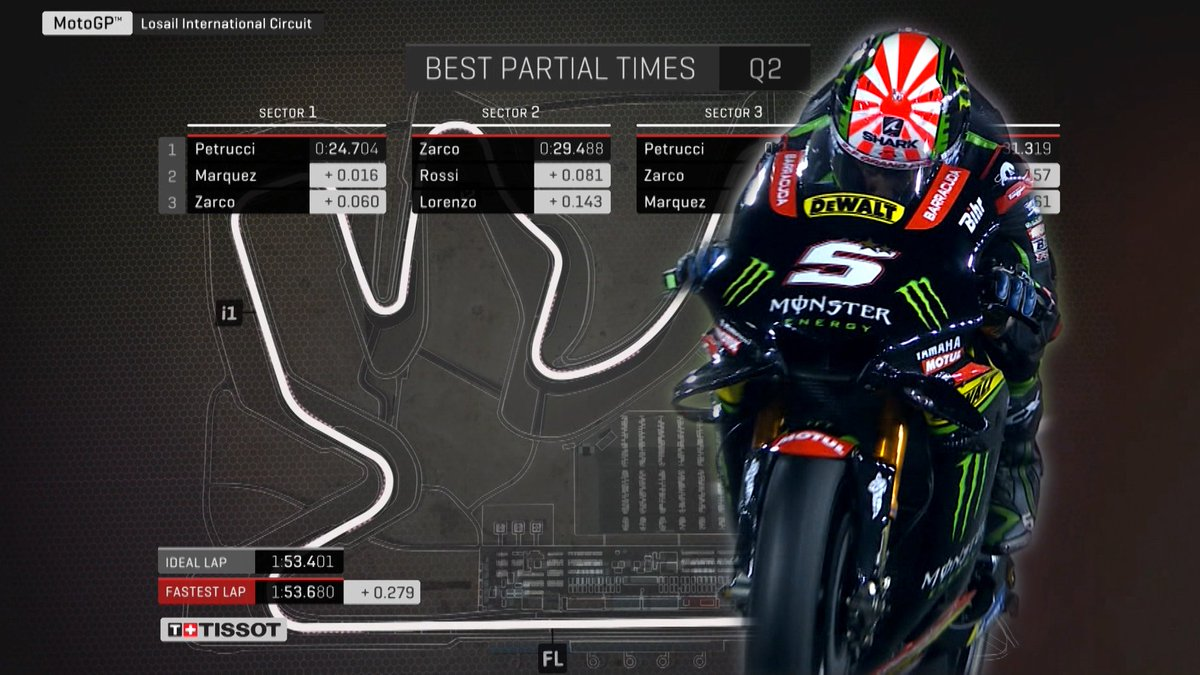test Twitter Media - So, we know @JohannZarco1 broke the #QatarGP lap record on his way to pole, but could he have gone any quicker around the Losail International Circuit?  Find out in @Michelin_Sport's Ideal Lap!  #MotoGP | VIDEO 🎥 https://t.co/Zlmg5Vf5kV https://t.co/Ay094iwsg5