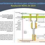 Requerimientos técnicos por criterios ambientales Resolución 90341 de 2014 #PetróleoBienHecho #AprendiendoDePetróleo https://t.co/7AiGsjDFMQ