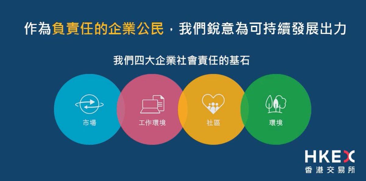 香港交易所2017企業社會責任報告已出爐,立即了解我們如何推動可持續發展。 https://t.co/E8vTdfzOmR https://t.co/9DRtM0cca7