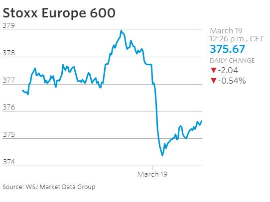 Global stocks fall as trade tensions rise, Fed meeting looms https://t.co/d17CLA2VJD https://t.co/TFrlaLTkIK