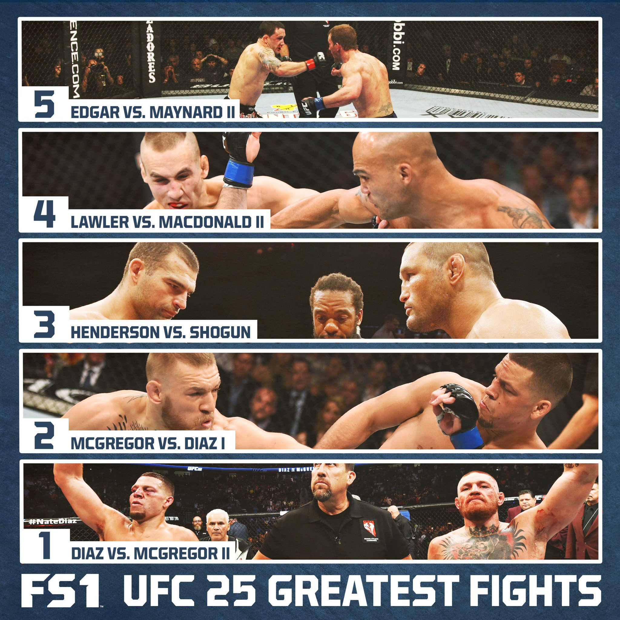 Conor vs. Nate II comes in at #1...did the @ufc get it right? What fight should be the GOAT? https://t.co/KKV6fRcVDA