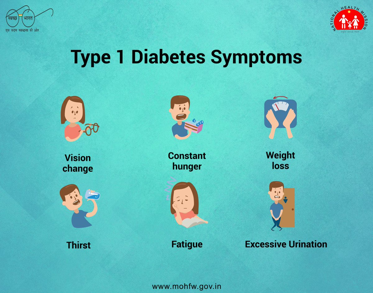 test Twitter Media - #Diabetes leads to many other fatal diseases. Act in time, if you experience any of these symptoms, seek help from your doctor immediately. https://t.co/78L7M0UP90  #BeatNCDs #SwasthaBharat #AyushmanBharat #MoHFW @JPNadda @AshwiniKChoubey @AnupriyaSPatel https://t.co/1fz3RnavcU