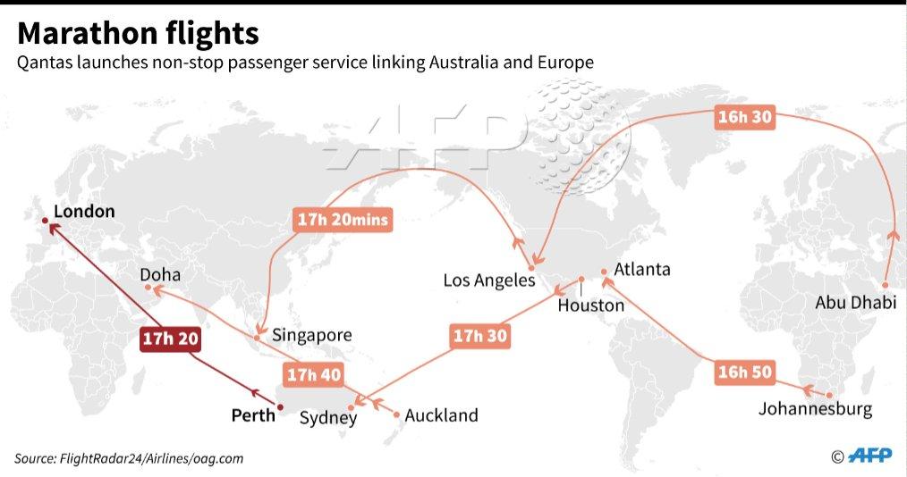 Qantas: AFP graphic on the world's longest non-stop flights on