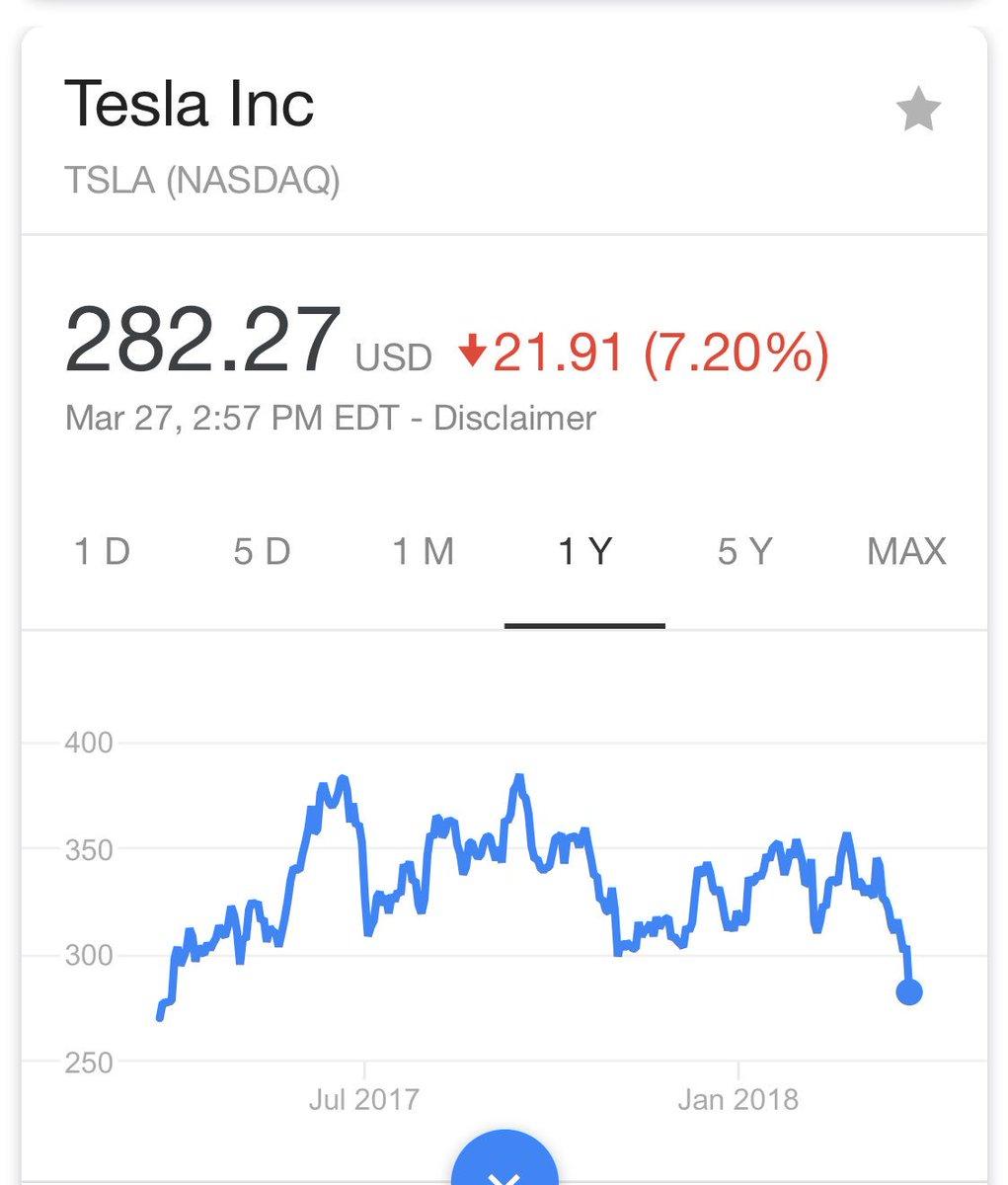 Aparentemente a base de acionistas de Tesla está cansando de colocar mais e mais dinheiro no empreendimento. Uma hora o dinheiro ou a paciência acabam.