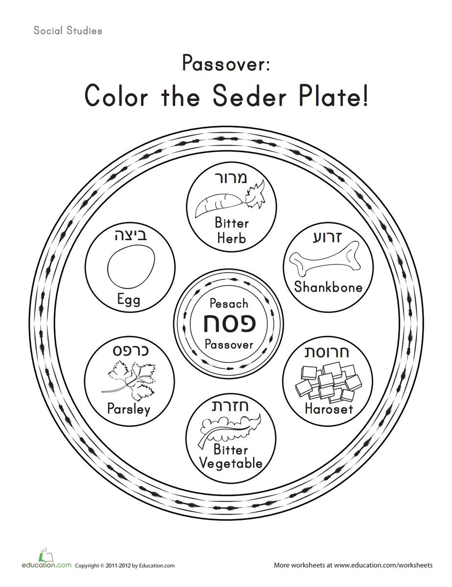 worksheet The Seder Plate Worksheet preschoolers update let us remind you of one important truth in passover begins friday march 30 learn about and celebrate this eight day springtime festival with our meaning seri